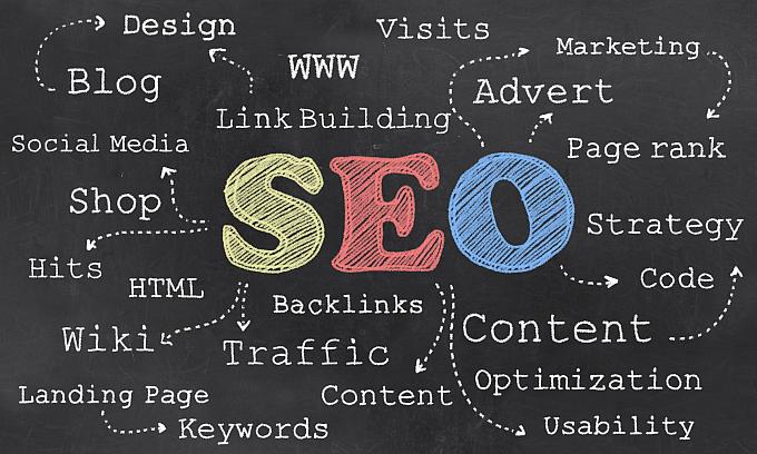 Dịch vụ Marketing Đồng Nai được thực hiện thế nào?