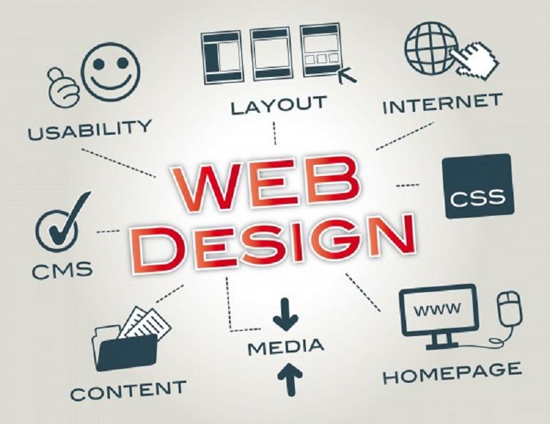 Tại sao doanh nghiệp cần thiết kế web chuẩn SEO?